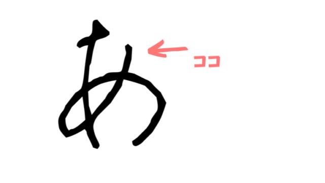 「あ」という字に赤丸