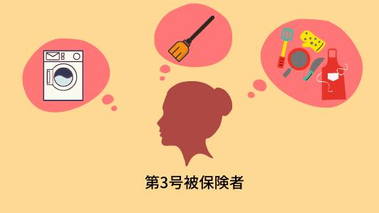 氏名・住所変更の仕方【第3号被保険者の場合】