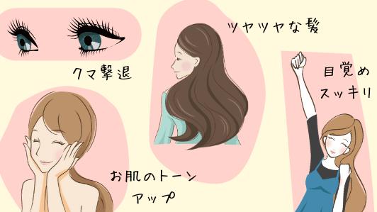 美容面では、髪の毛のツヤや目の下のクマ、朝の目覚めの改善!